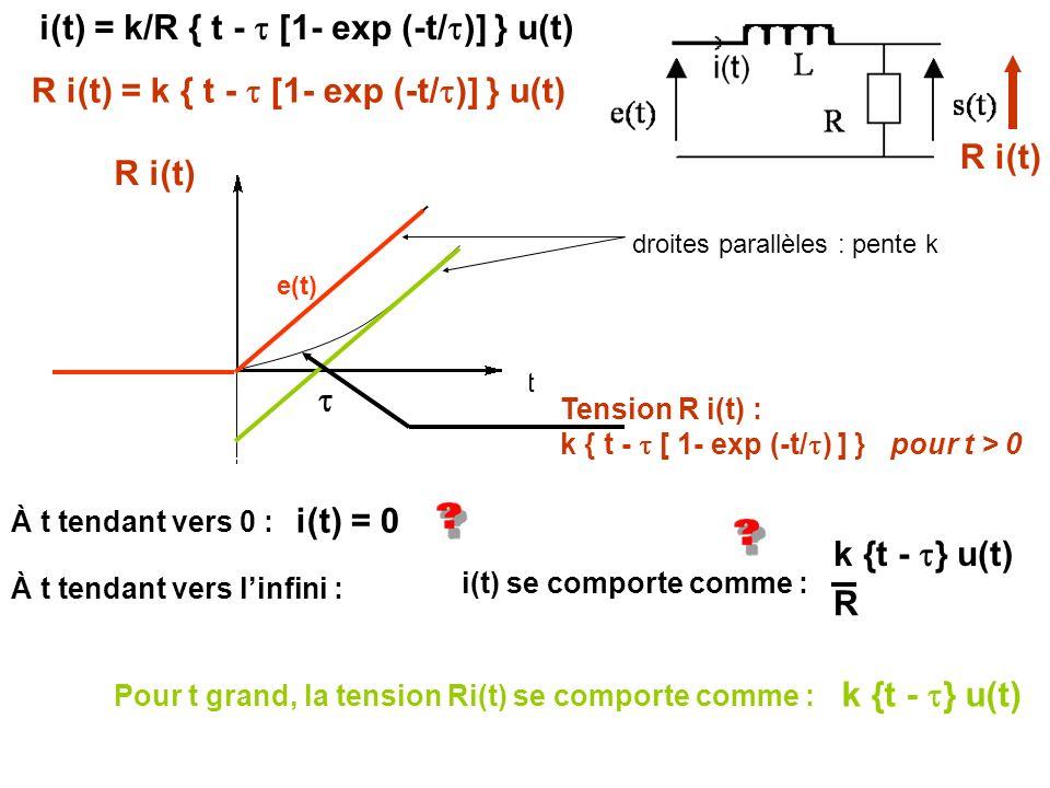 i(t) = k/R { t -  [1- exp (-t/)] } u(t)